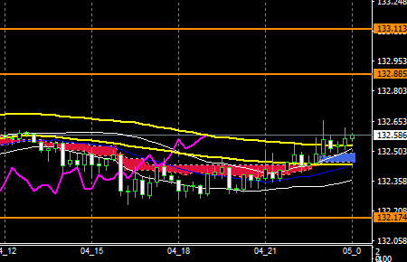 fxEURJPY171004END