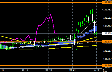 fxEURJPY171006END