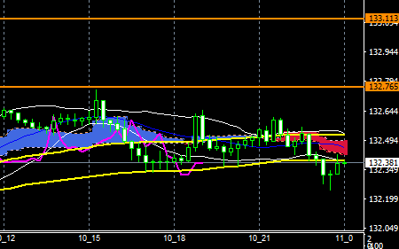 fxEURJPY171010END