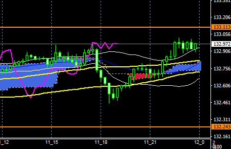 fxEURJPY171011END