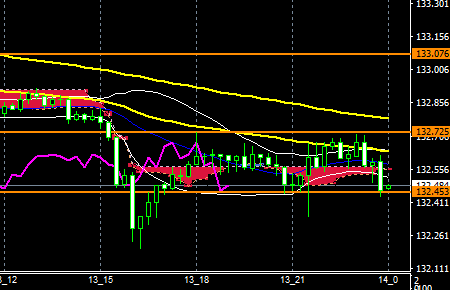 fxEURJPY171013end
