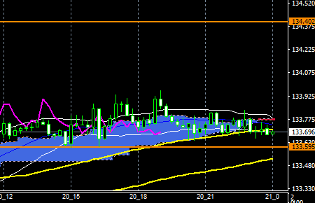 fxEURJPY171020END