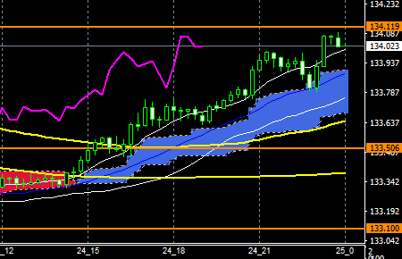 fxEURJPY171024END