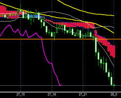fxEURJPY171027END