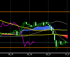 fxEURJPY171030END