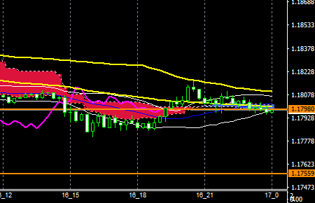 fxEURUSD171016END