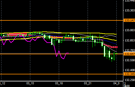 fxEURJPY171103END