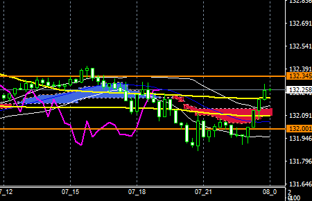 fxEURJPY171107END