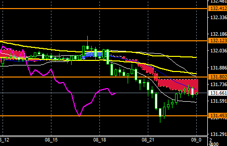 fxEURJPY171108END