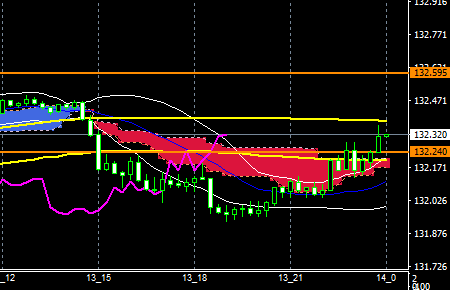 fxEURJPY171113END