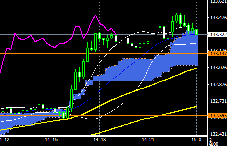 fxEURJPY171114END