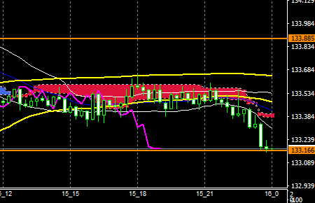 fxEURJPY171115END