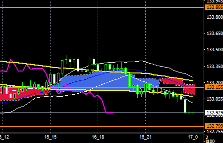 fxEURJPY171116END