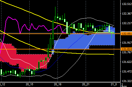 fxEURJPY171120END