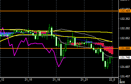 fxEURJPY171121END