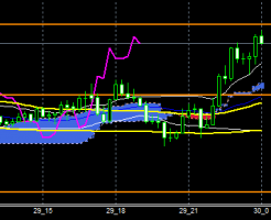 fxEURJPY171129END