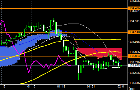 fxEURJPY171201END