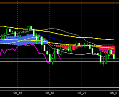 fxEURJPY171205end