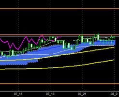 fxEURJPY171207END