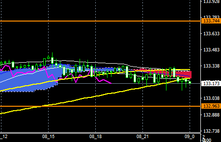 fxEURJPY171208END