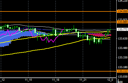 fxEURJPY171211END