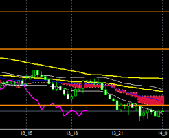 fxEURJPY171213END