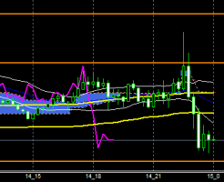 fxEURJPY171214END