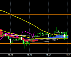 fxEURJPY171215end