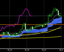 fxEURJPY171219END