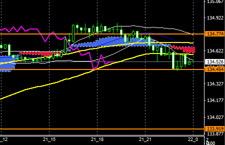 fxEURJPY171221END