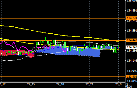 fxEURJPY171222END