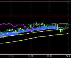 fxEURUSD171211END