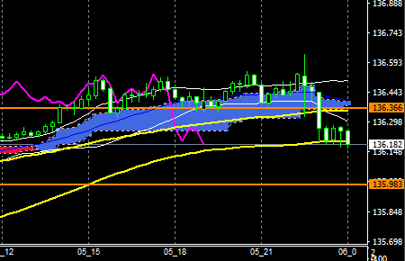 fxEURJPY180105END