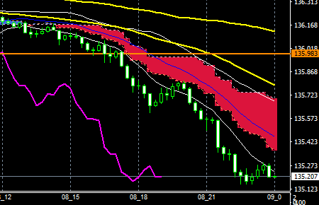 fxEURJPY180108end