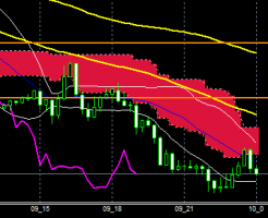 fxEURJPY180109END