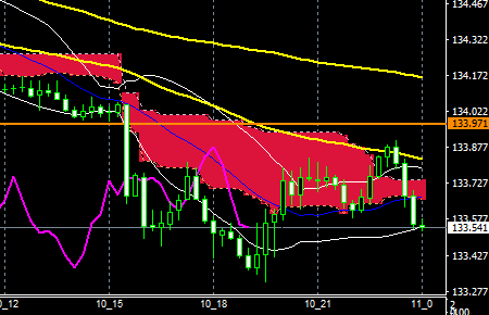 fxEURJPY180110END