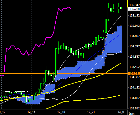 fxEURJPY180112END