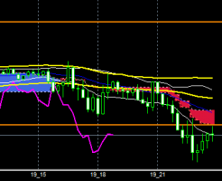 fxEURJPY180119END
