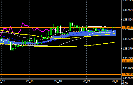 fxEURJPY180122end