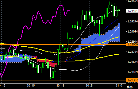 fxEURUSD180130END