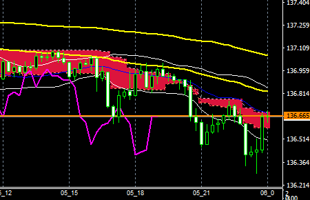 fxEURJPY180205END