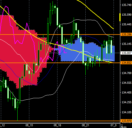 fxEURJPY180206end