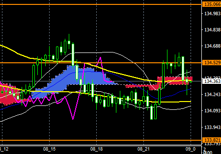 fxEURJPY180208END
