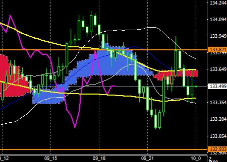 fxEURJPY180209END