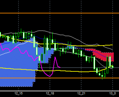 fxEURJPY180212END