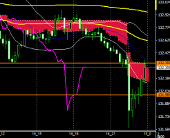 fxEURJPY180214END