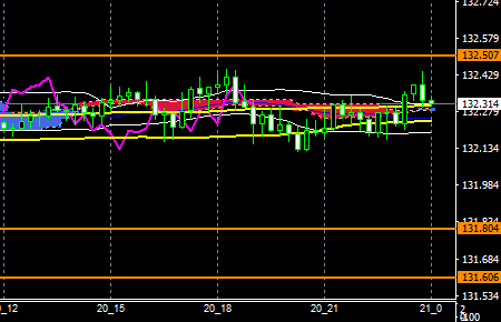 fxEURJPY180220END