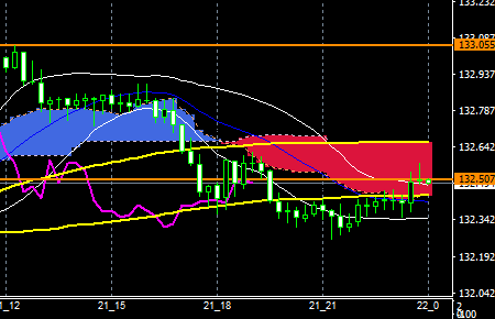fxEURJPY180221END