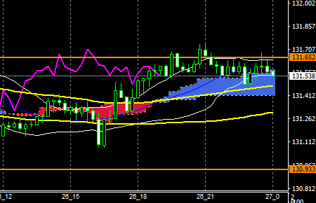 fxEURJPY180226END