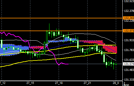 fxEURJPY180227END